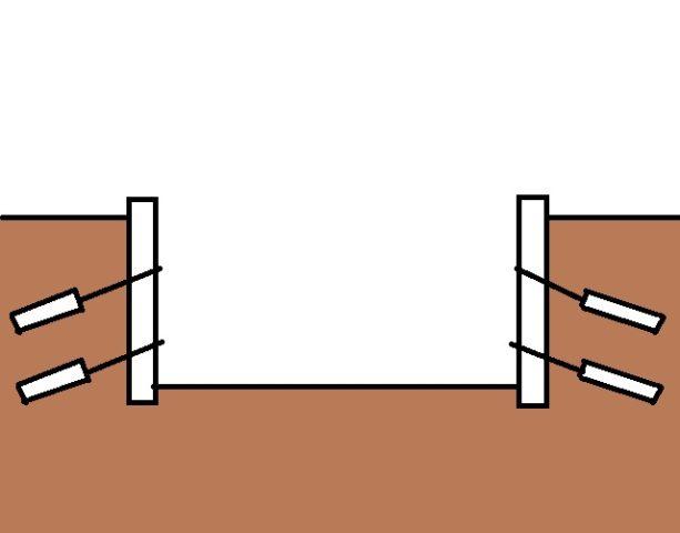 仮設地盤アンカー工法