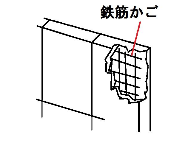 場所打ち鉄筋コンクリート工法